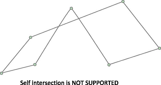LiquidFun Programmer's Guide: Collision Module