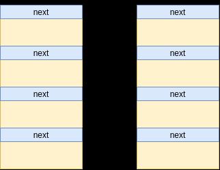 umair-akbar-2 - CVE-2021-22555: Kernel code execution